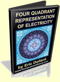 Four Quadrant Representation Of Electricity